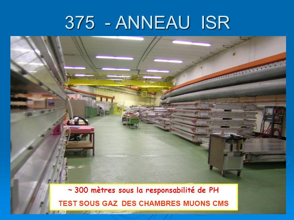 375 - ANNEAU ISR ~ 300 mètres sous la responsabilité de PH TEST SOUS GAZ DES CHAMBRES MUONS CMS