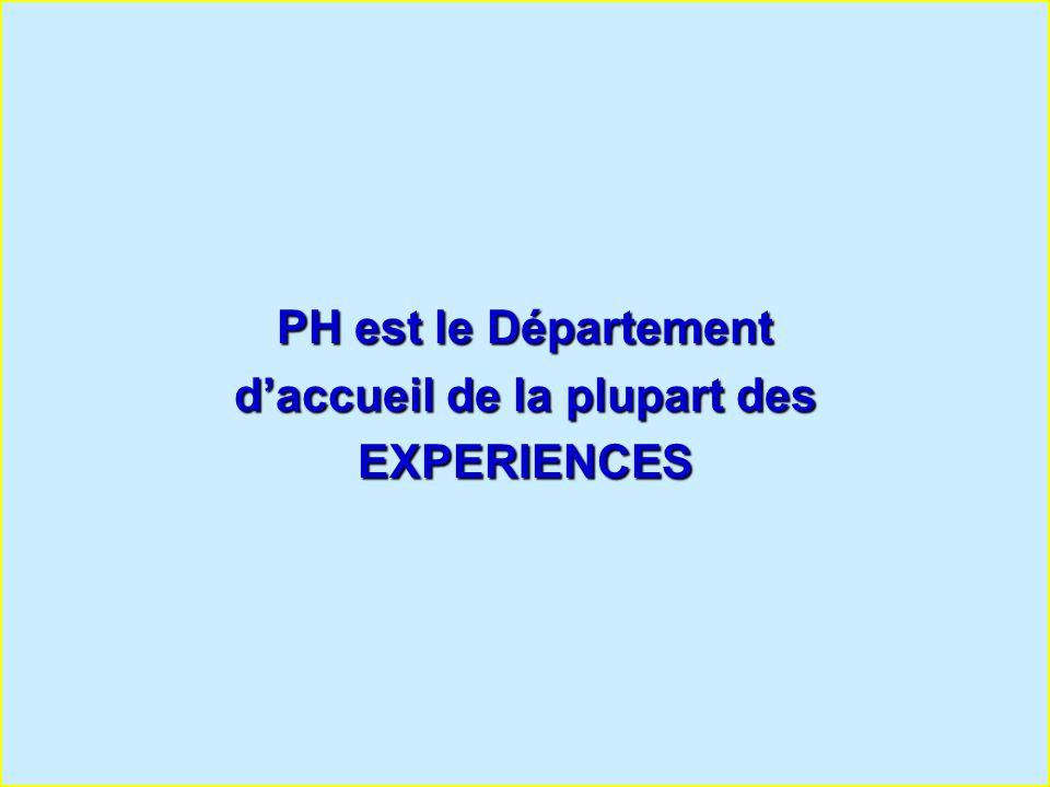 ATHENA / ALPHA ASACUSA ATRAP TOTEM CAST NA 48 NA 49 DIRAC AMS PH est le Département daccueil de la plupart des EXPERIENCES