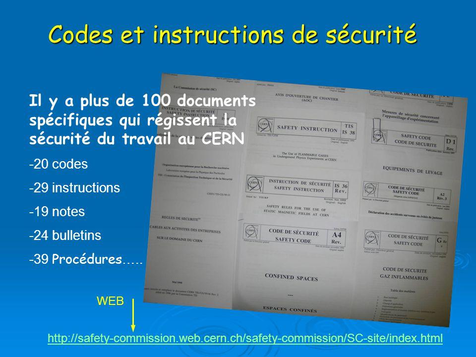 Il y a plus de 100 documents spécifiques qui régissent la sécurité du travail au CERN -20 codes -29 instructions -19 notes -24 bulletins -39 Procédures …..