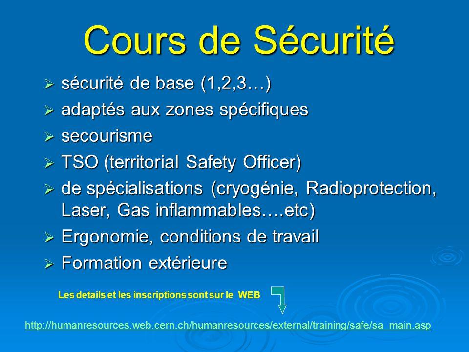Cours de Sécurité sécurité de base (1,2,3…) sécurité de base (1,2,3…) adaptés aux zones spécifiques adaptés aux zones spécifiques secourisme secourisme TSO (territorial Safety Officer) TSO (territorial Safety Officer) de spécialisations (cryogénie, Radioprotection, Laser, Gas inflammables….etc) de spécialisations (cryogénie, Radioprotection, Laser, Gas inflammables….etc) Ergonomie, conditions de travail Ergonomie, conditions de travail Formation extérieure Formation extérieure http://humanresources.web.cern.ch/humanresources/external/training/safe/sa_main.asp Les details et les inscriptions sont sur le WEB