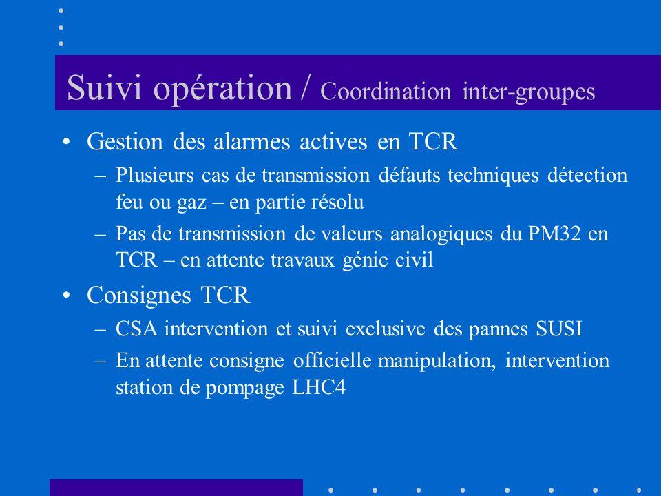Major ST Events report Problème dAccess au SPS ST/MO/TC/RA 2002-28 –Monitoring des ordinateurs accès en cours dintégration en TCR Plusieurs coupure 20kV EDF LHC Perte de Communication avec les Equipment Controlers ST/MO/TC/RA 2002-29 et autres problèmes de réseau –Toute intervention planifiées sur des systèmes avec impact sur le monitoring doivent être coordonnées au moins une semaine avant dans le STOC –TCR est autorisé dinterdire des interventions non annoncées – comité durgence (Cumer, Kuhnl-Kinel, Pepinster, Nunes, Epting, Langer, Batz) –Intervention de maintenance de ST/MA/IN tous les mercredi après- midi seulement – éviter des tests dalarmes pendant cette période –Situation dalarmes des téléphones ascenseur à revoir (HM) –Mise en place Note de Coupure pour système de contrôle (MA, IT/CS, SL)