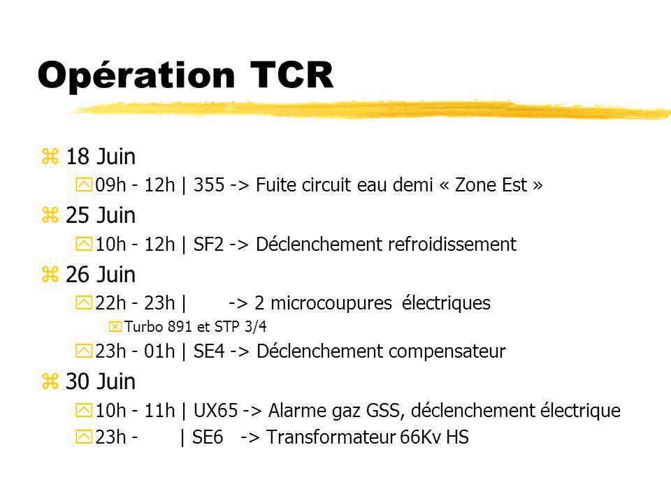 Opération TCR z02 Juillet y05h - 06h | 289 -> Station d eau demi PS « TT2 » a l arrêt y15h - 16h | 355 -> Eau glacée a l arrêt y18h - 19h | UX65 -> Asservissement GSS x Erreur de basculement d onduleur z03 Juillet y23h - 01h | 862 -> STP5 a l arrêt xTension de contrôle trop haut P6 z05 Juillet y16h - 17h | 289 -> Station d eau demi PS « TT2 » a l arrêt xTravaux en cours