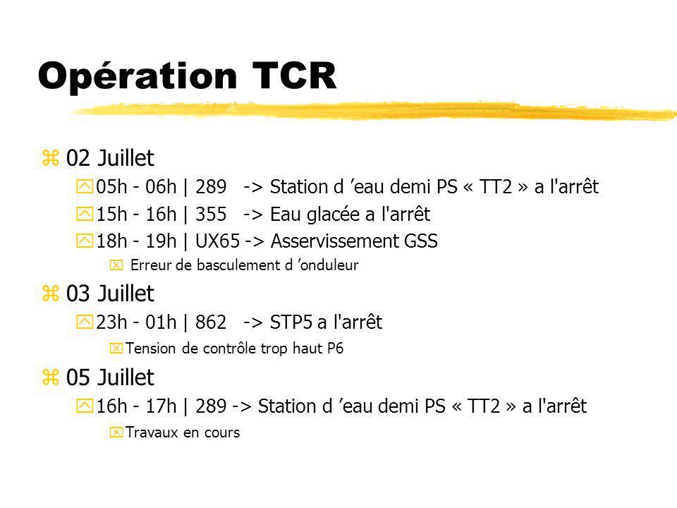 Opération TCR y20h - 21h | 289 -> Station d eau demi PS « TT2 » a l arrêt xfiltre bipassé y21h - 23h | -> Micro coupure xCompensateur BB3, LEP 6 et LEP 8, Turbo 891, 513 sur onduleur, STP 3/4 z06 Juillet y02h - 04h | 289 -> Station d eau demi PS « TT2 » a l arrêt xune seule pompe et filtre bipassé .
