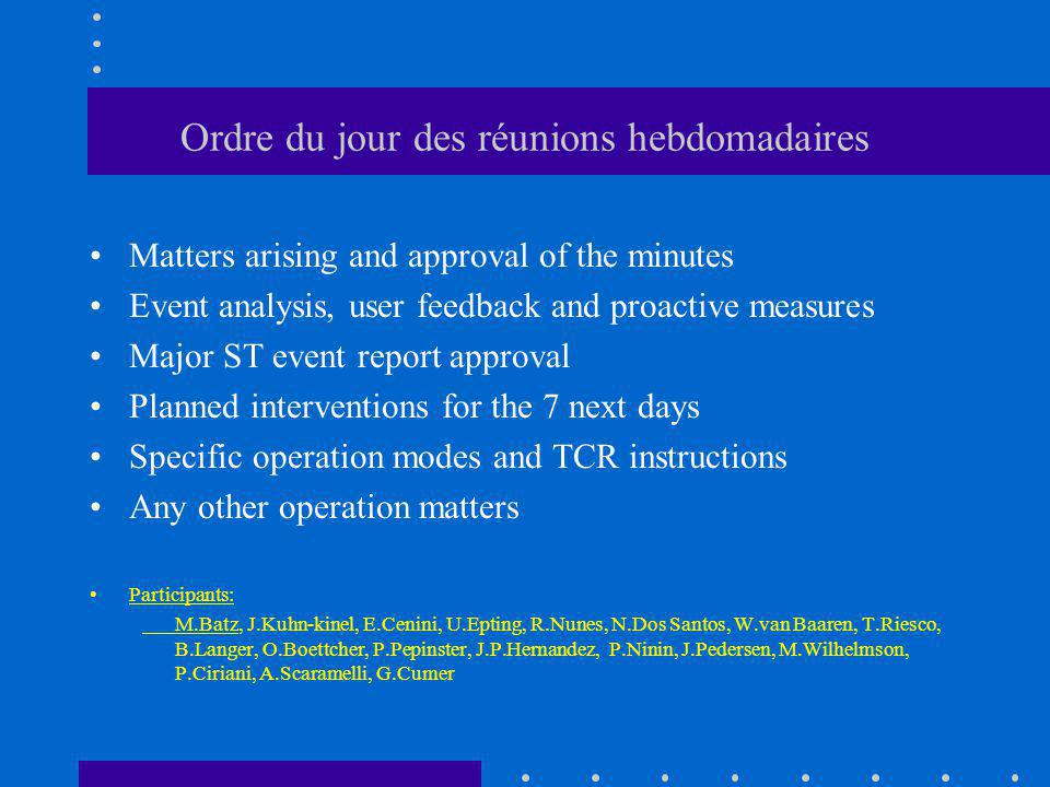 Ordre du jour des réunions hebdomadaires Matters arising and approval of the minutes Event analysis, user feedback and proactive measures Major ST eve