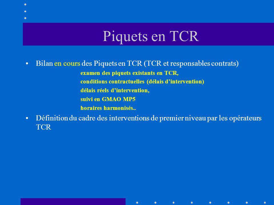 Piquets en TCR Bilan en cours des Piquets en TCR (TCR et responsables contrats) examen des piquets existants en TCR, conditions contractuelles (délais dintervention) délais réels dintervention, suivi en GMAO MP5 horaires harmonisés..