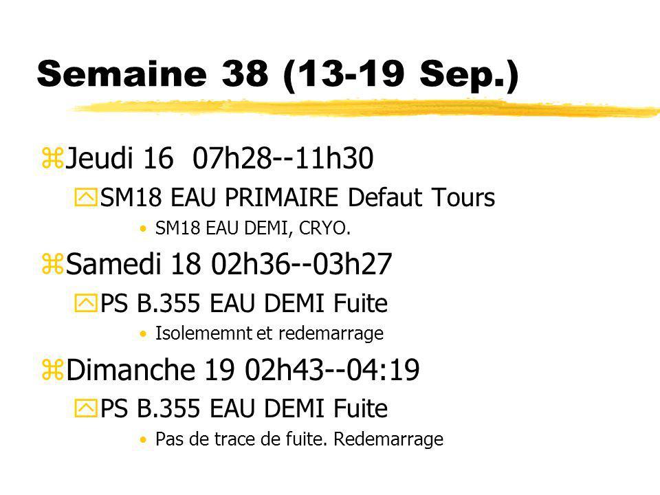 Semaine 38 (13-19 Sep.) zJeudi 16 07h28--11h30 ySM18 EAU PRIMAIRE Defaut Tours SM18 EAU DEMI, CRYO. zSamedi 18 02h36--03h27 yPS B.355 EAU DEMI Fuite I