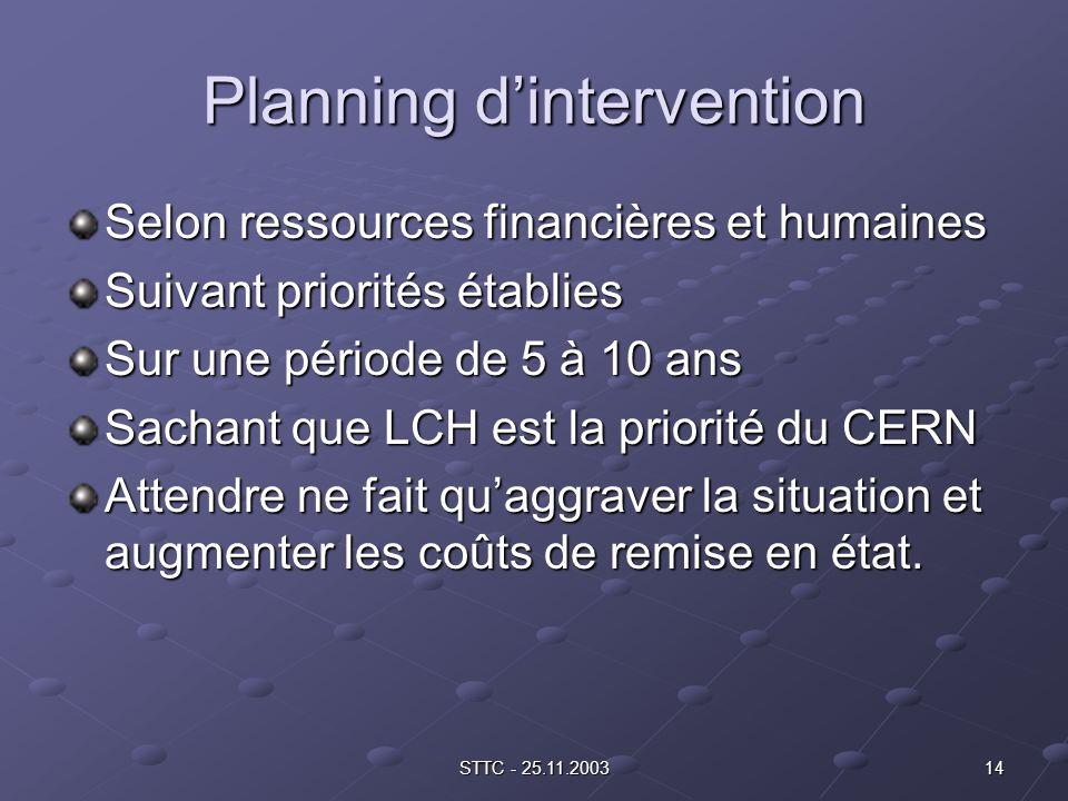 14STTC - 25.11.2003 Planning dintervention Selon ressources financières et humaines Suivant priorités établies Sur une période de 5 à 10 ans Sachant que LCH est la priorité du CERN Attendre ne fait quaggraver la situation et augmenter les coûts de remise en état.