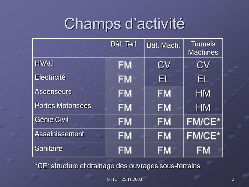 2STTC - 25.11.2003 Champs dactivité Bât. Tert. Bât.