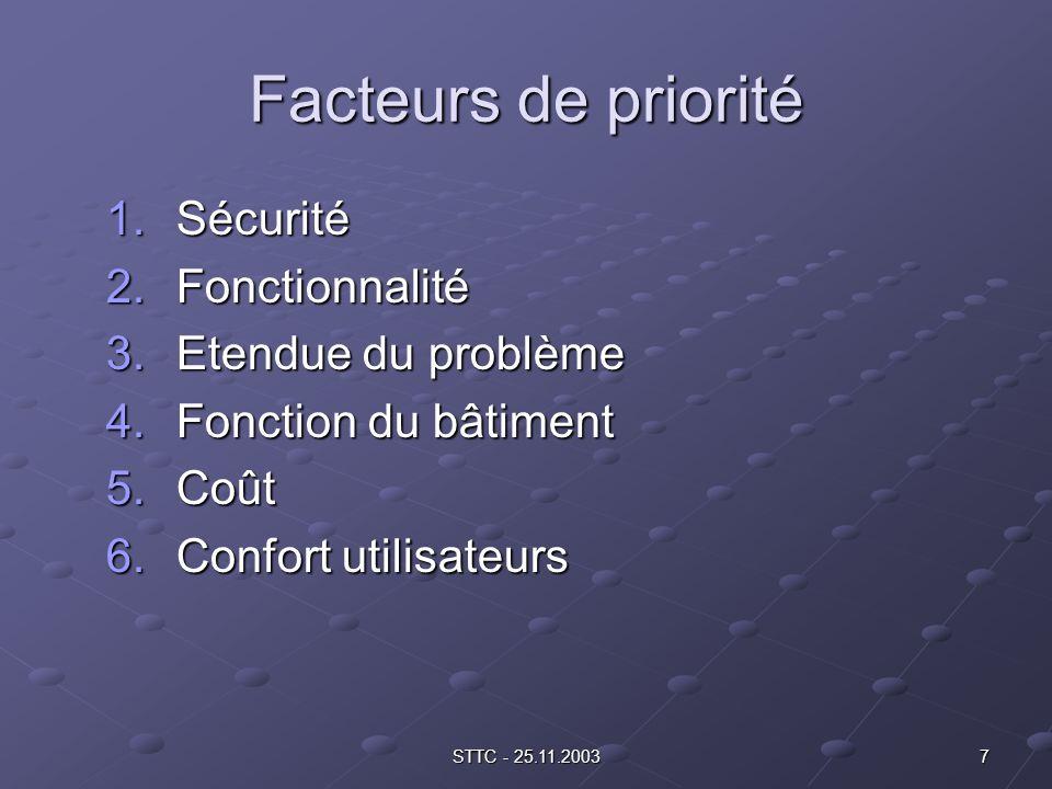 7STTC - 25.11.2003 Facteurs de priorité 1.Sécurité 2.Fonctionnalité 3.Etendue du problème 4.Fonction du bâtiment 5.Coût 6.Confort utilisateurs