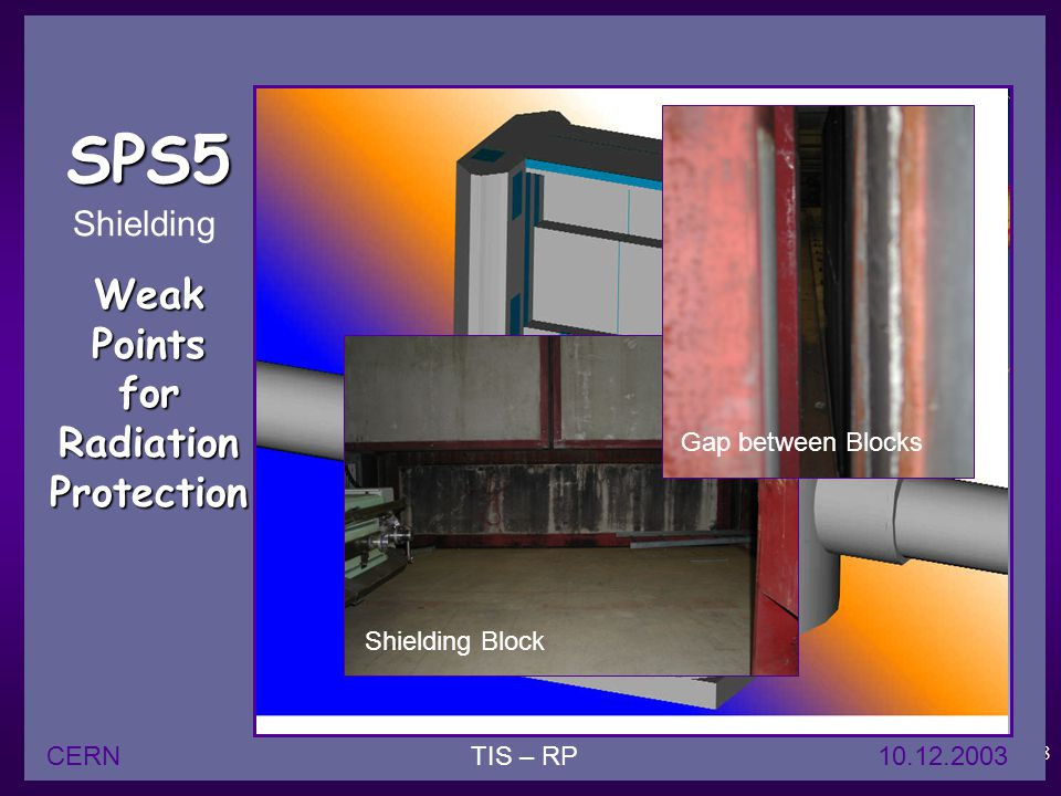 18 SPS5 Weak Points for Radiation Protection Shielding Shielding Block Gap between Blocks CERNTIS – RP 10.12.2003
