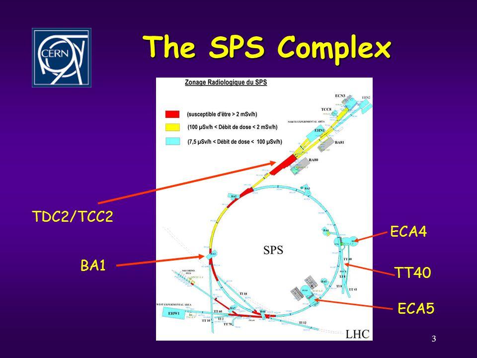 3 The SPS Complex TDC2/TCC2 ECA4 ECA5 TT40 BA1