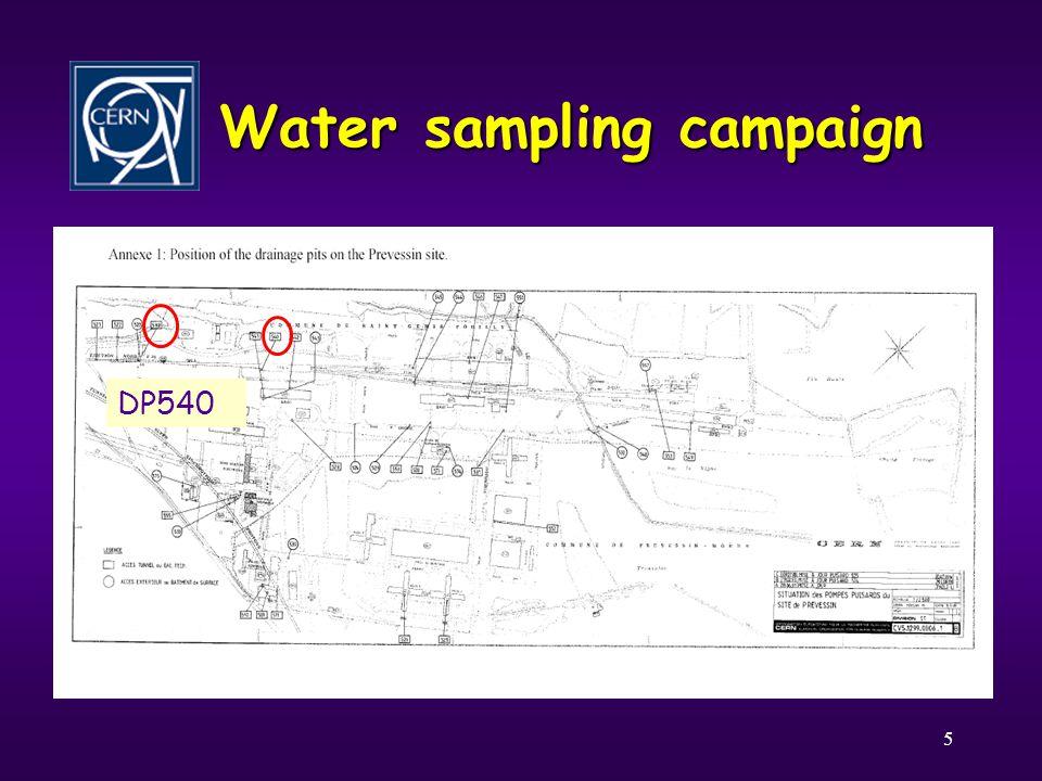 6 Water Sampling Campaign # Sample locatio n Sample Sampling date Tritium Gamma-emitting radionuclides Activity [Bq/l] Activity in Bq/l] Uncertinty [%] 1DP521 North area, TT20 sampled in tunnel (point bas) 11-Nov-02< 3.5None 2DP522 North area, TT20 sampled in tunnel (point haut) 11-Nov-021620None 3DP523North area, upper tube, sac de contrôle6-Nov-021921None 4DP523 North area, lower tube, sampled out of the tube, sac de contrôle 6-Nov-022716Na-22 just below DL of 1.7 5DP529North area, EHN122-Nov-02< 3.5None 6DP530North area, EHN122-Nov-02< 3.5None 7DP531North area, EHN122-Nov-02< 3.5None 8DP532North area, Pont de Lion, South22-Nov-02< 3.5None 9DP538North area, TDC2 int., sac de contrôle6-Nov-022119Na-22: 46 (4%) 1010 DP538North area, TDC2 int., sampled in tunnel11-Nov-02139004Na-22: 46 (4%) 1 DP540North area, TCC2 int., sac de contrôle6-Nov-02170004Na-22: 10.4 (16%) 1212 DP540 North area, TCC2 int., water was pumped, sampled out of the tube, sac de contrôle 6-Nov-02170004 Na-22: 10.6 (17%), Sb-124: 2 (29%) 1313 DP540North area, TCC2 int., sampled in tunnel11-Nov-02287004 Be-7: 14 (49%), Na-22: 20 (5%), Sb-124: 3.1 (12%)