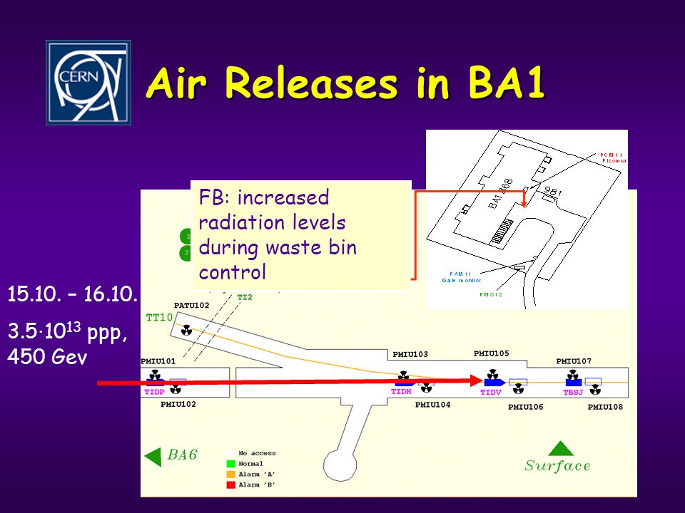 8 Air Releases in BA1 15.10. – 16.10. 3.5.
