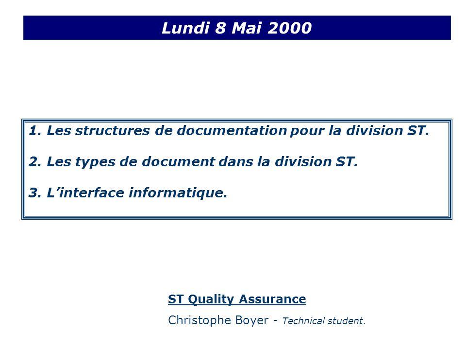 1. Les structures de documentation pour la division ST.