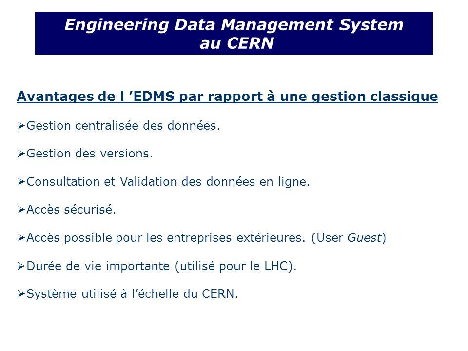 Avantages de l EDMS par rapport à une gestion classique Gestion centralisée des données.