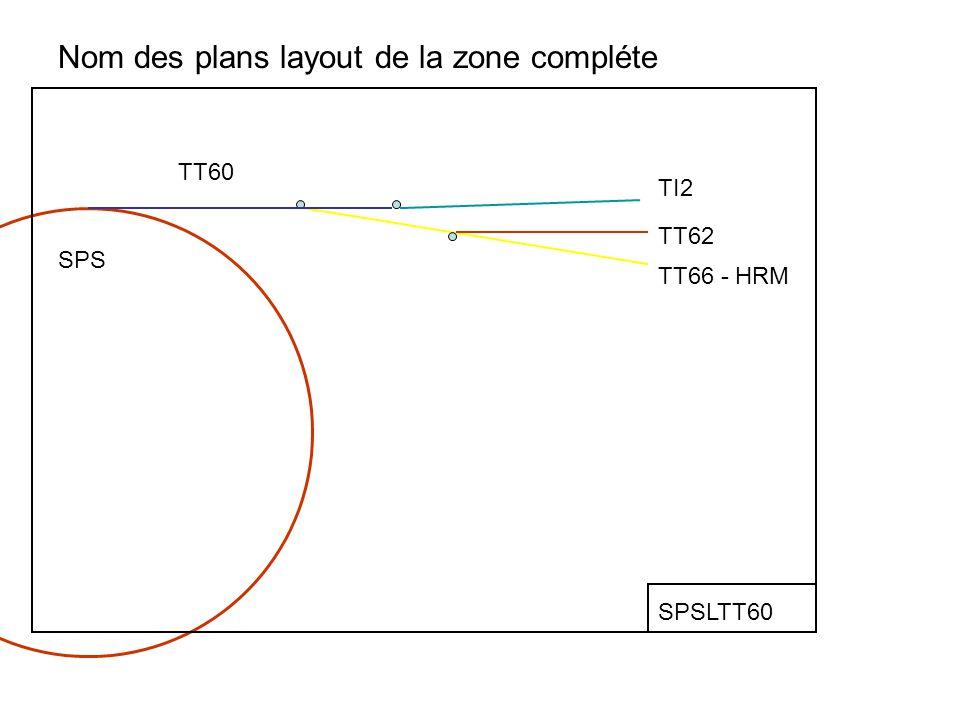 Nom des plans layout de la zone compléte TI2 TT62 TT66 - HRM TT60 SPS SPSLTT60