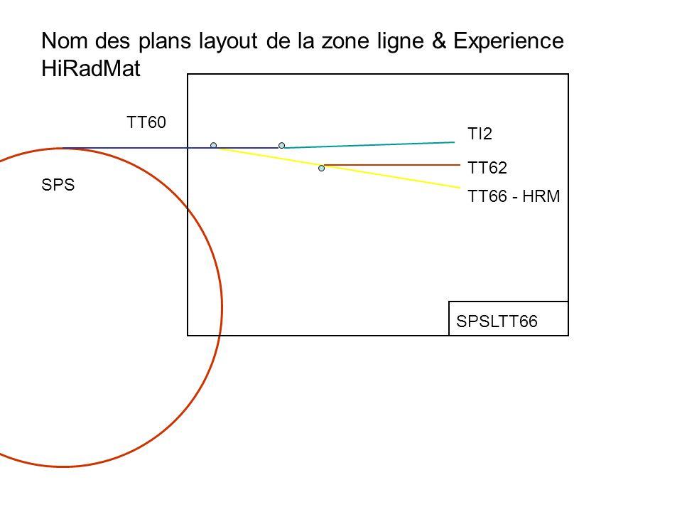TI2 TT62 TT66 - HRM TT60 SPS SPSLTT66 Nom des plans layout de la zone ligne & Experience HiRadMat