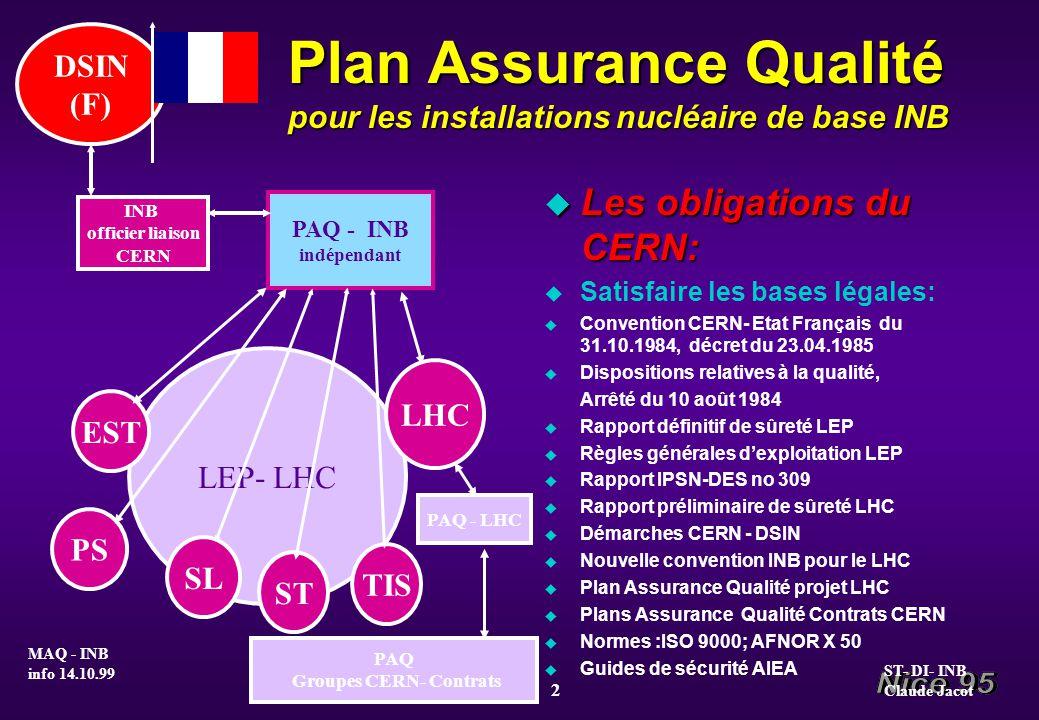 Plan Assurance Qualité pour les installations nucléaire de base INB u Les obligations du CERN: u Satisfaire les bases légales: u Convention CERN- Etat