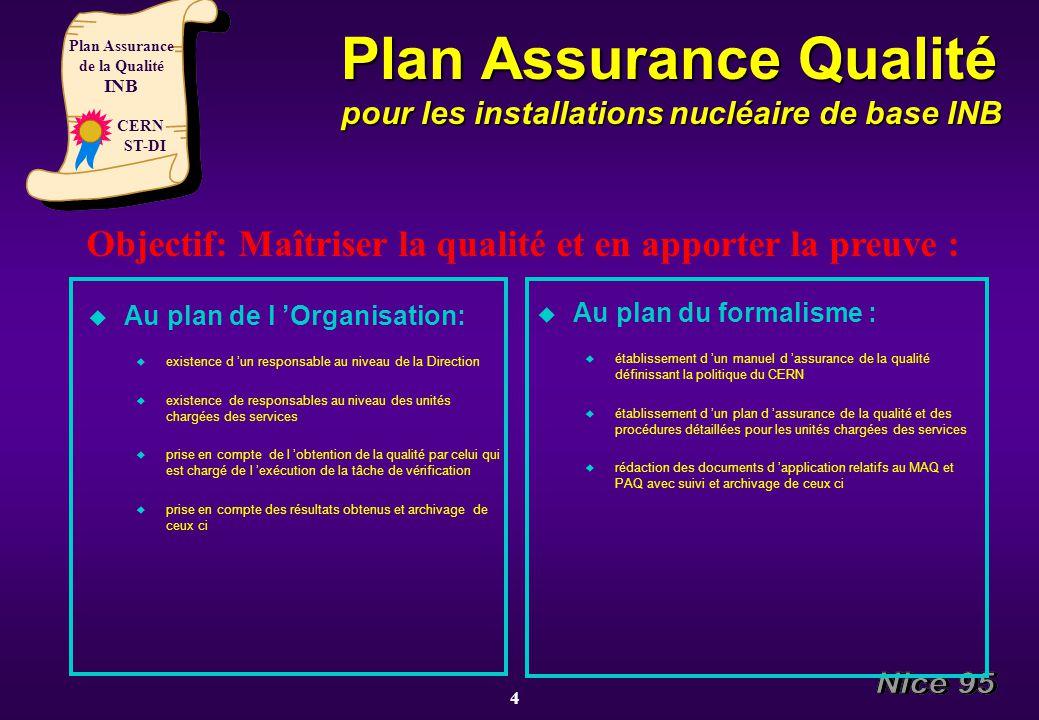 Plan Assurance Qualité pour les installations nucléaire de base INB u Au plan de l Organisation: u existence d un responsable au niveau de la Directio