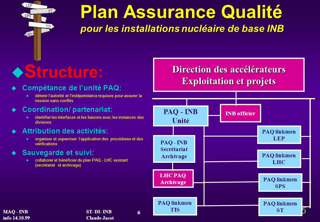 Plan Assurance Qualité pour les installations nucléaire de base INB u S tructure: u Compétance de lunité PAQ: u détenir lautorité et lindépendance req