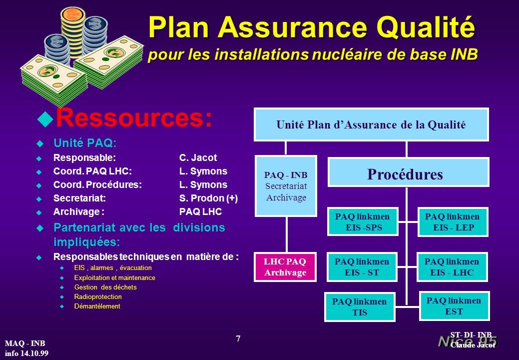 Plan Assurance Qualité pour les installations nucléaire de base INB u Ressources: u Unité PAQ: u Responsable:C. Jacot u Coord. PAQ LHC:L. Symons u Coo