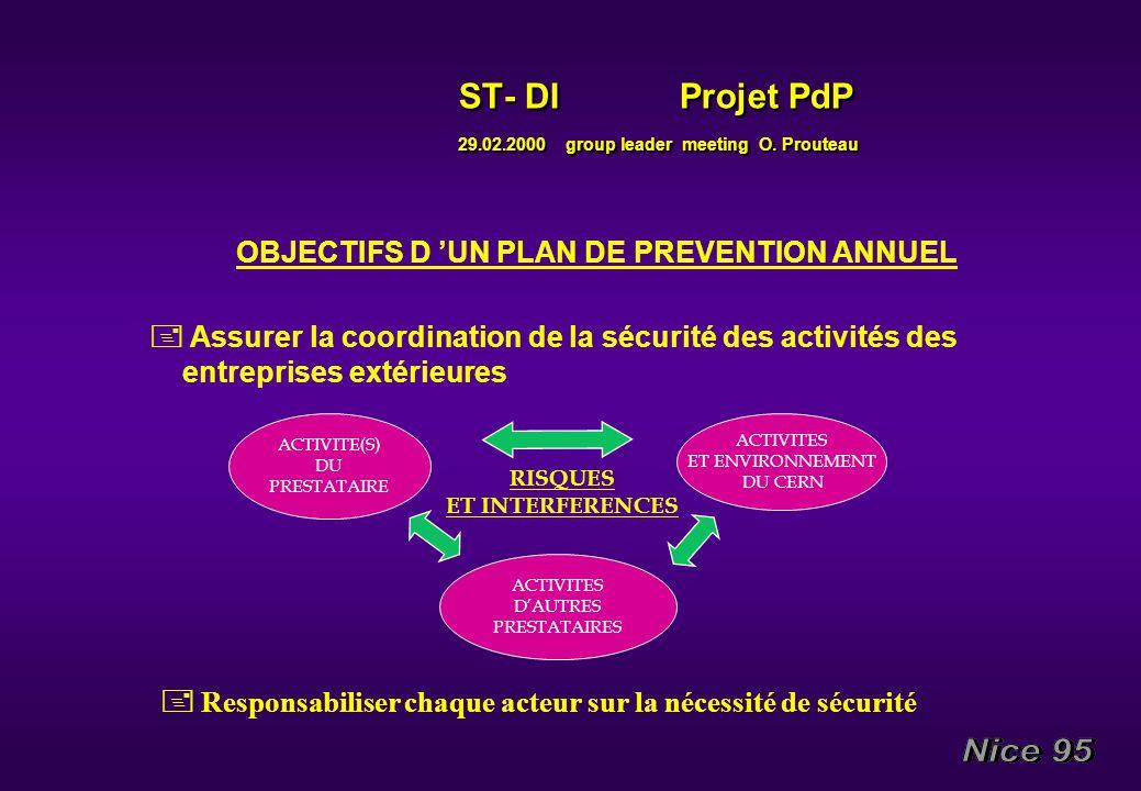 ST- DI Projet PdP 29.02.2000 group leader meeting O. Prouteau OBJECTIFS D UN PLAN DE PREVENTION ANNUEL Assurer la coordination de la sécurité des acti