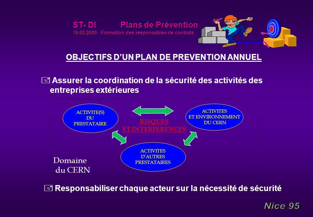 ST- DI Plans de Prévention 16.03.2000 Formation des responsables de contrats OBJECTIFS DUN PLAN DE PREVENTION ANNUEL Assurer la coordination de la séc