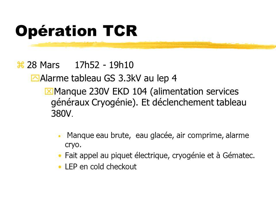OpérateurTCR z25Mai14h55 yProblème d eau demi au Linac (b234) MCR appelle TCR TCR sur place avec Gématec xArrêt de l eau demi suite a une coupure électrique