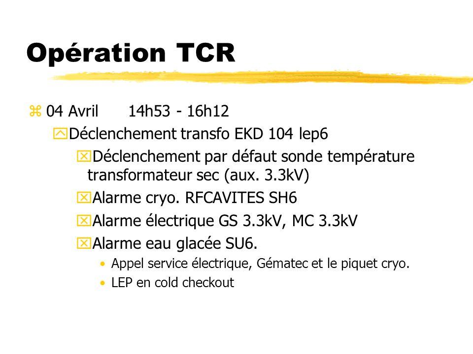 Opération TCR z12 Avril 15h14 - 18h54 yFuite eau déminéralisée BB3 y Arrêt compensateur BB3 Fuite eau déminéralisée provoquée par une vanne ouverte sur le circuit de la RF.