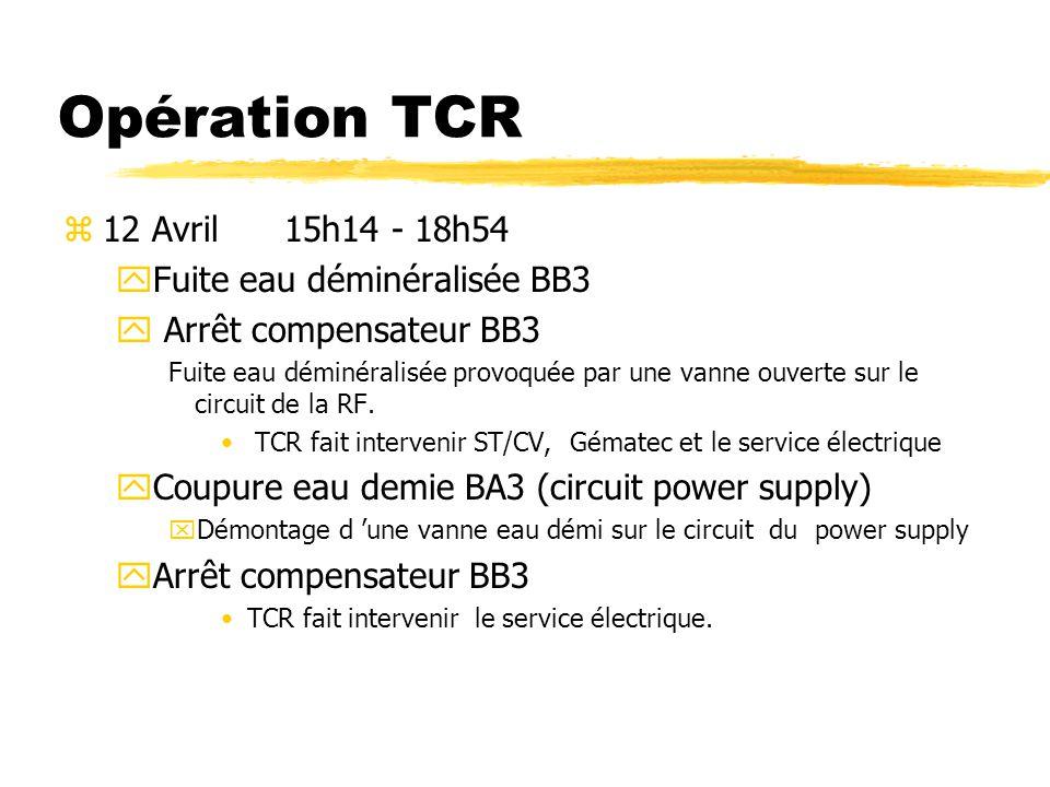 Opération TCR z21 Avril 14h40 - 17h50 yArrêt eau démi booster.