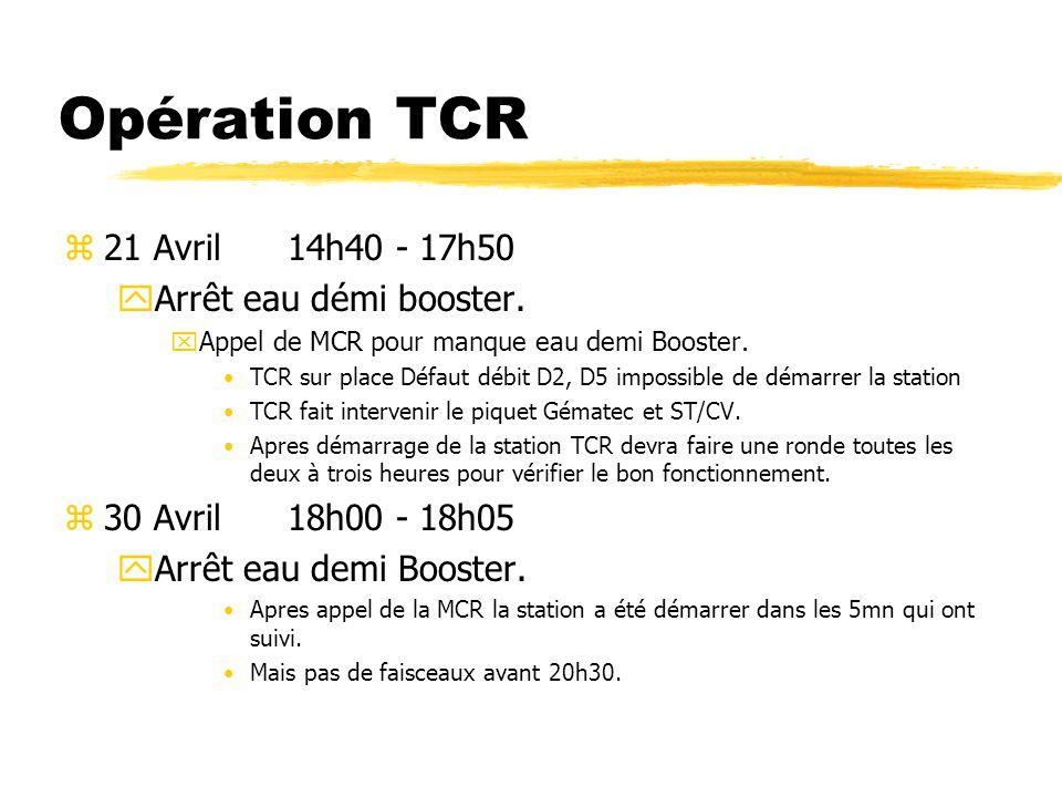 Opération TCR z01 Mai16h05 - 16h10 yArrêt eau démi Booster xPerte du faisceau Appel de la MCR Intervention de la TCR z01 Mai18h45 - 19h00 yArrêt eau démi Booster xPerte du faisceau Appel de la MCR Intervention de la TCR