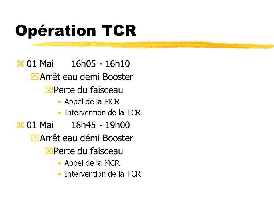 Opération TCR z03 Mai13h30 yArrêt eau demi Booster Appel de la MCR.