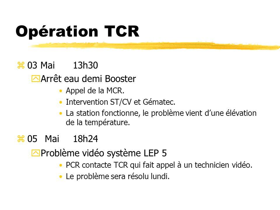 Opération TCR z07 Mai11h24 - 20h08 yDéclenchement 18kV pulse RF au BB3 TCR contact first line (SL/PO) Intervention piquet ST/EL pour assister first line (SL/PO) yDéclenchement EMD 103/B3 xDéclenchement transformateur (explosion) yArrêt d urgence BA3 xLes bat.