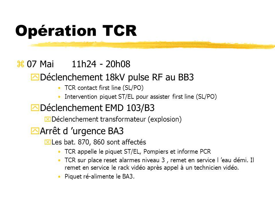 Opération TCR z11 Mai14h13- 15h00 yArrêt de la station eau demi EST(b355) yCourt circuit sur l alimentation de la conductivité qui à provoqué le déclenchement de l alimentation en amont.