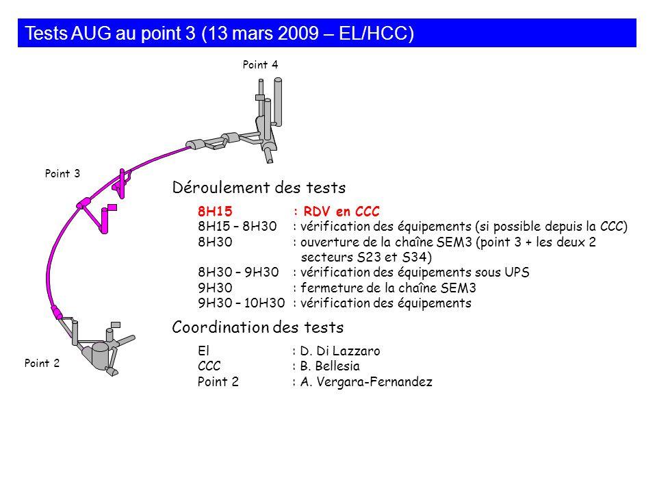 Déroulement des tests 8H15: RDV en CCC 8H15 – 8H30: vérification des équipements (si possible depuis la CCC) 8H30: ouverture de la chaîne SEM3 (point 3 + les deux 2 secteurs S23 et S34) 8H30 – 9H30: vérification des équipements sous UPS 9H30: fermeture de la chaîne SEM3 9H30 – 10H30: vérification des équipements Coordination des tests El: D.