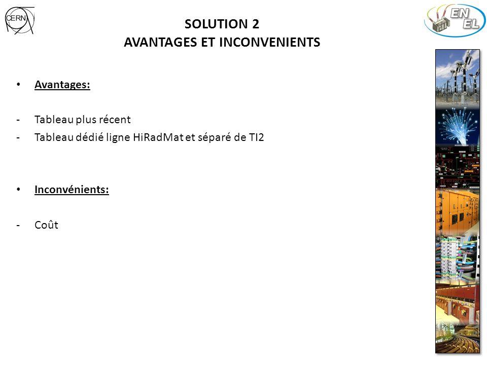 SOLUTION 2 AVANTAGES ET INCONVENIENTS Avantages: -Tableau plus récent -Tableau dédié ligne HiRadMat et séparé de TI2 Inconvénients: -Coût