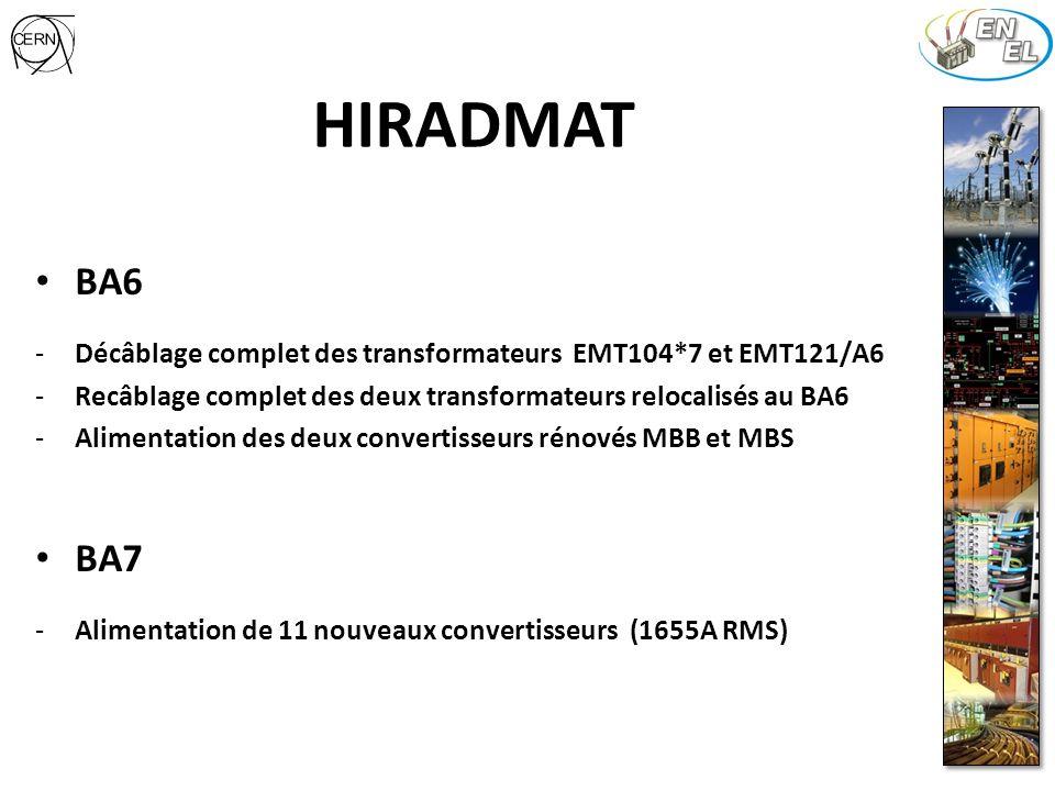 ESTIMATION DES COUTS BA6 TRAVAUX BT 26373 CHF (16149 CHF) TRAVAUX HT 27210 CHF (10832 CHF) BA7 SOLUTION 1BA7 SOLUTION 2 TRAVAUX BT 59661 CHF (21800 CHF)TRAVAUX BT 119024 CHF (69936 CHF)