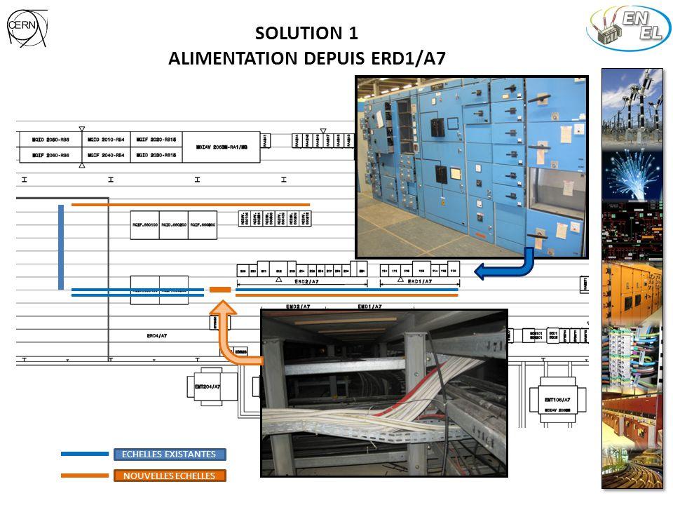 SOLUTION 1 ALIMENTATION DEPUIS ERD1/A7 ECHELLES EXISTANTES NOUVELLES ECHELLES