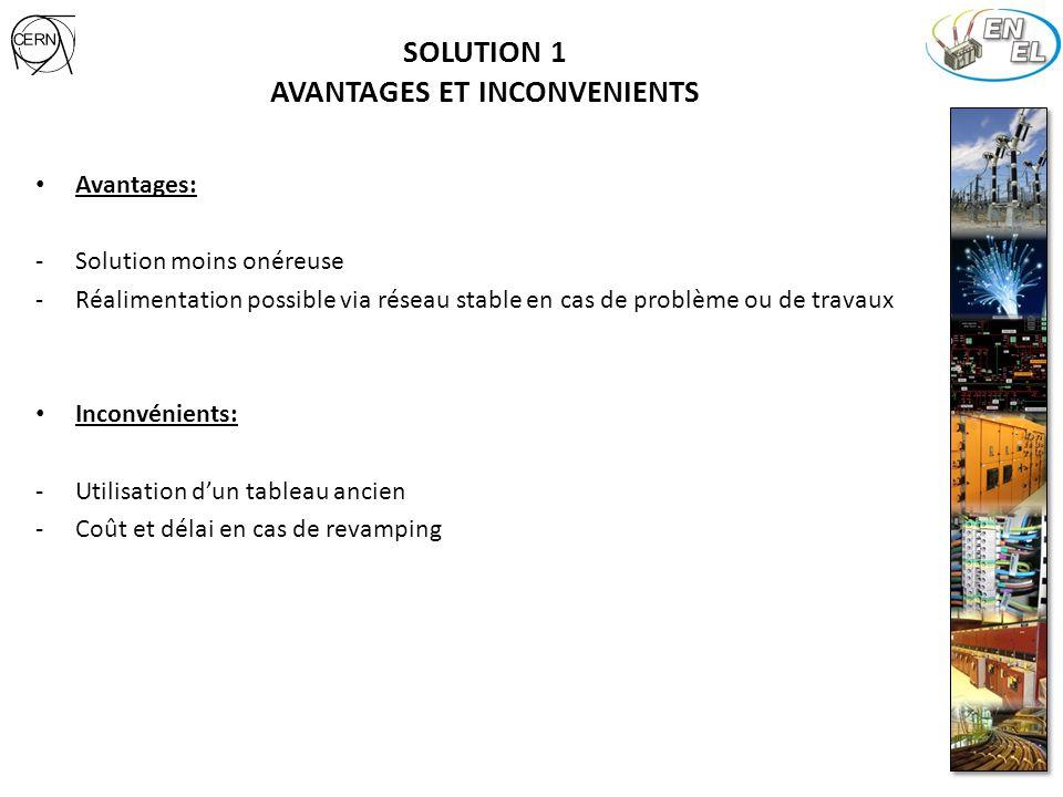 SOLUTION 1 AVANTAGES ET INCONVENIENTS Avantages: -Solution moins onéreuse -Réalimentation possible via réseau stable en cas de problème ou de travaux Inconvénients: -Utilisation dun tableau ancien -Coût et délai en cas de revamping
