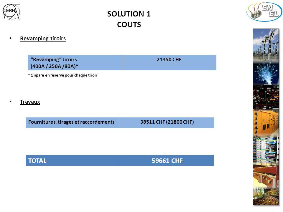 SOLUTION 2 NOUVEL ERD