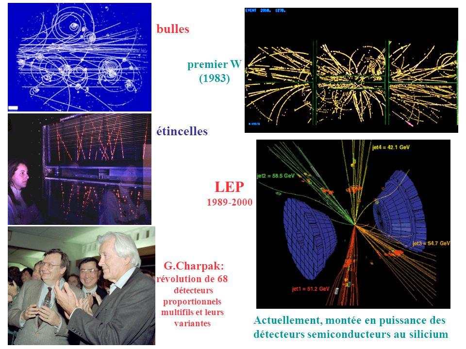 quark gluon Que veut-on sélectionner.des collisions dures entre constituants des protons.