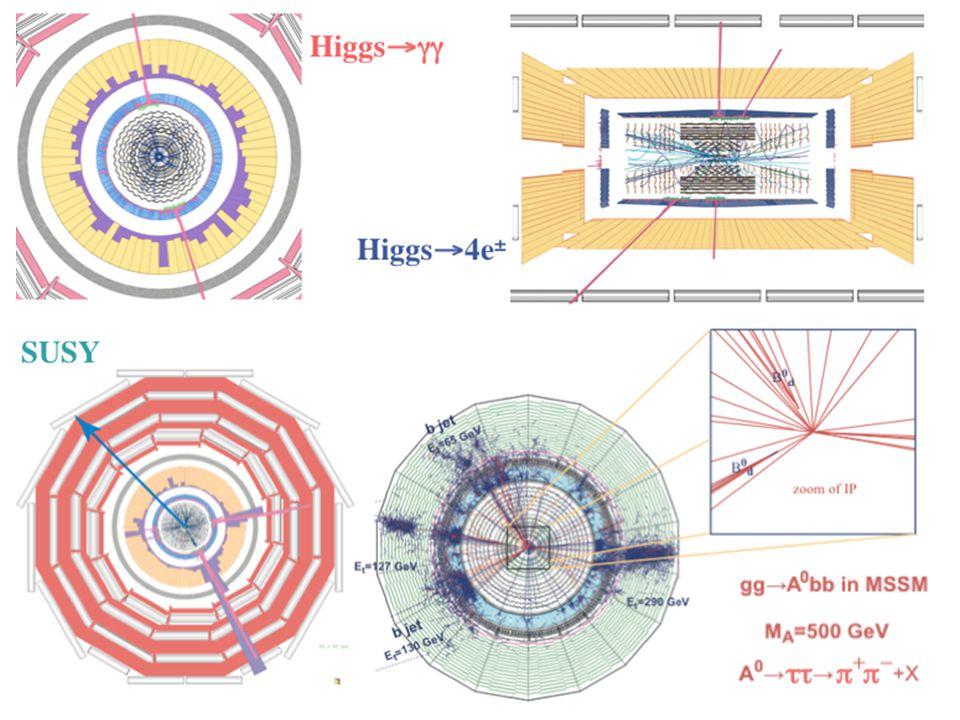 top Higgs SUSY dimensions supplémentaires difficile! x masse ET miss masse