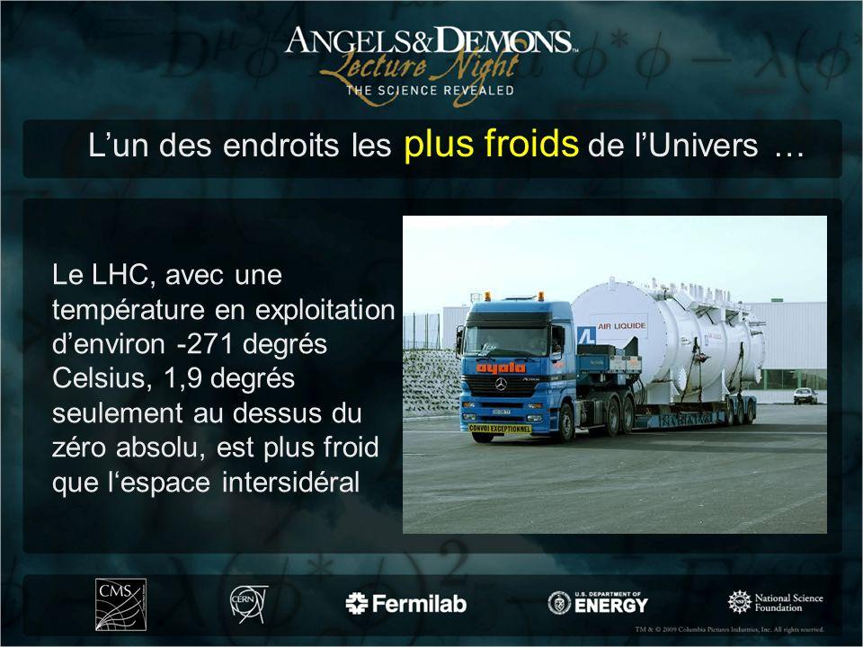 Lun des endroits les plus froids de lUnivers … Le LHC, avec une température en exploitation denviron -271 degrés Celsius, 1,9 degrés seulement au dess