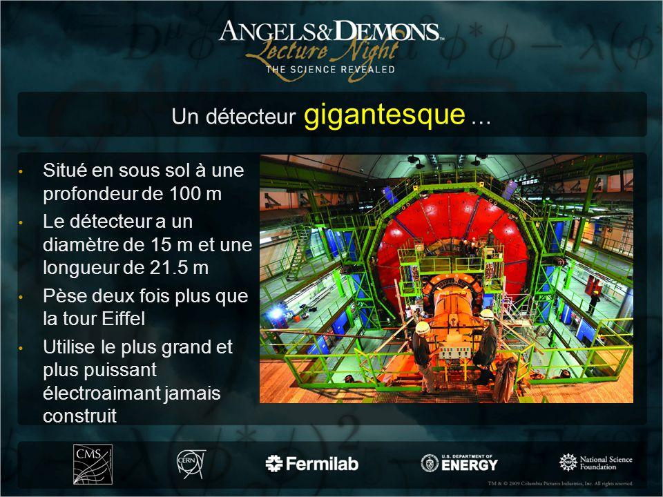 Un détecteur gigantesque … Situé en sous sol à une profondeur de 100 m Le détecteur a un diamètre de 15 m et une longueur de 21.5 m Pèse deux fois plu