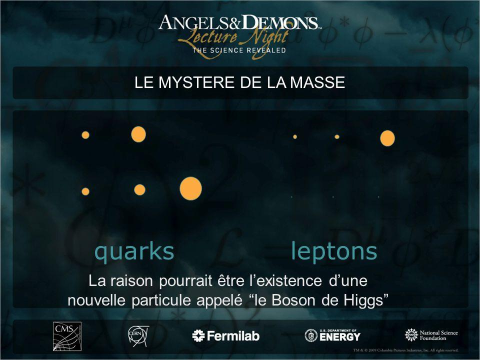 quarksleptons... LE MYSTERE DE LA MASSE La raison pourrait être lexistence dune nouvelle particule appelé le Boson de Higgs