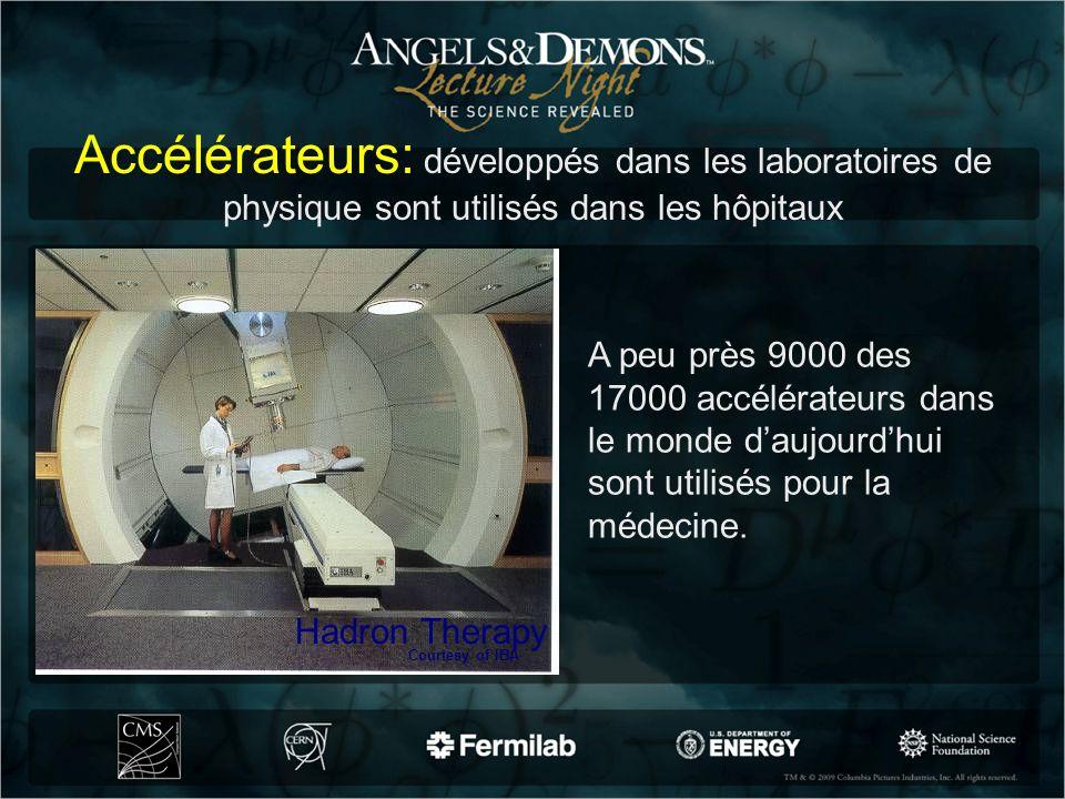 Accélérateurs: développés dans les laboratoires de physique sont utilisés dans les hôpitaux Courtesy of IBA Hadron Therapy A peu près 9000 des 17000 a