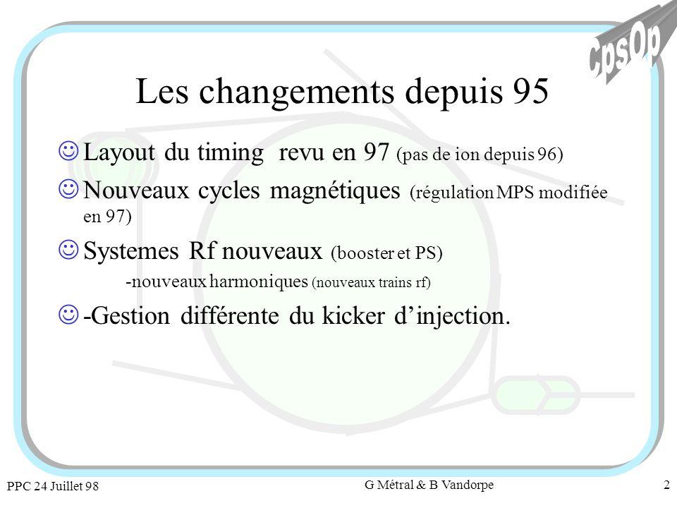 PPC 24 Juillet 98 G Métral & B Vandorpe2 Les changements depuis 95 JLayout du timing revu en 97 (pas de ion depuis 96) JNouveaux cycles magnétiques (régulation MPS modifiée en 97) JSystemes Rf nouveaux (booster et PS) -nouveaux harmoniques (nouveaux trains rf) J-Gestion différente du kicker dinjection.