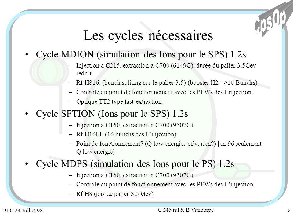 PPC 24 Juillet 98 G Métral & B Vandorpe3 Les cycles nécessaires Cycle MDION (simulation des Ions pour le SPS) 1.2s –Injection a C215, extraction a C700 (6149G), durée du palier 3.5Gev reduit.