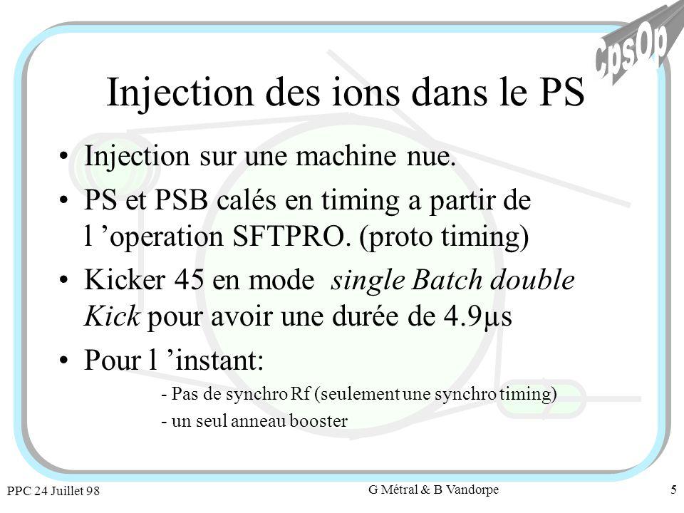 PPC 24 Juillet 98 G Métral & B Vandorpe4 Les problèmes rencontrés Injection a C160 -Mesure de Q (Mini = C216) -Sampleurs RF(Mini = C200) -Operation Display Gestion des trains RF –Pas de logique pour déduire la valeur du TREV et du TRF a l injection.