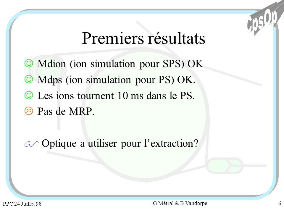 PPC 24 Juillet 98 G Métral & B Vandorpe6 Premiers résultats Mdion (ion simulation pour SPS) OK Mdps (ion simulation pour PS) OK.